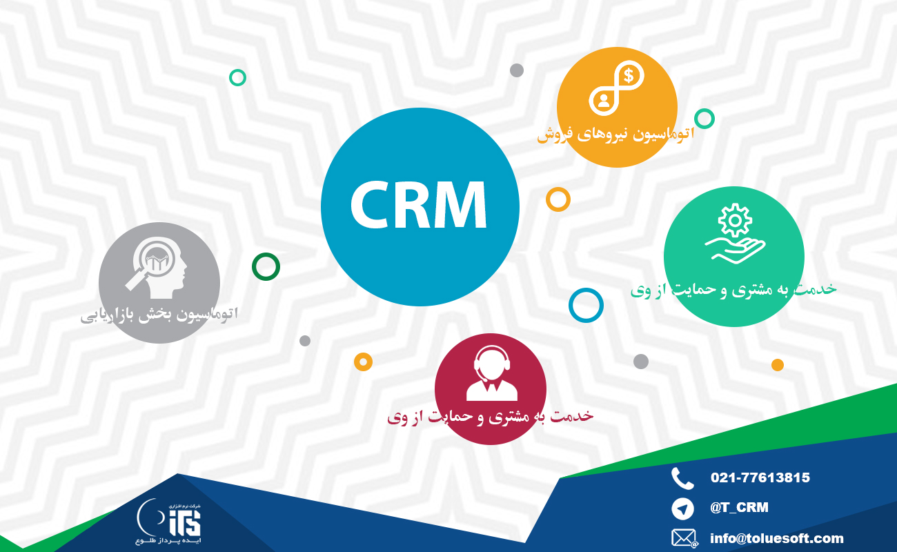 مهمترین ویژگی های نرم افزارهای CRM