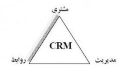 هدف از پیاده سازی نرم افزار CRM چیست؟