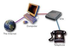 تماس تلفنی با اینترنت