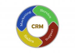 چرا مدیریت ارتباط با مشتری (crm) مهم است؟
