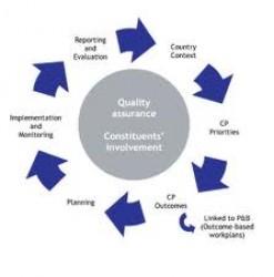 ايجاد و پیاده سازی يك «برنامهي پروژه» با يك رويكرد شش مرحلهاي