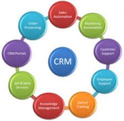 مدیریت ارتباط با مشتری و چهار عنصر بازاریابی