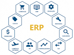 فرآیند شكل گیری سیستمهای ERP