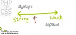 مقایسه وب سایت های داینامیک و استاتیک