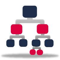 نرم افزار crm ارتباطات پروژه